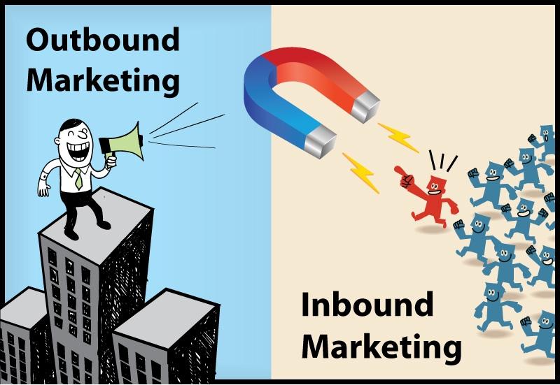 inbound marketing content creation tools and websites