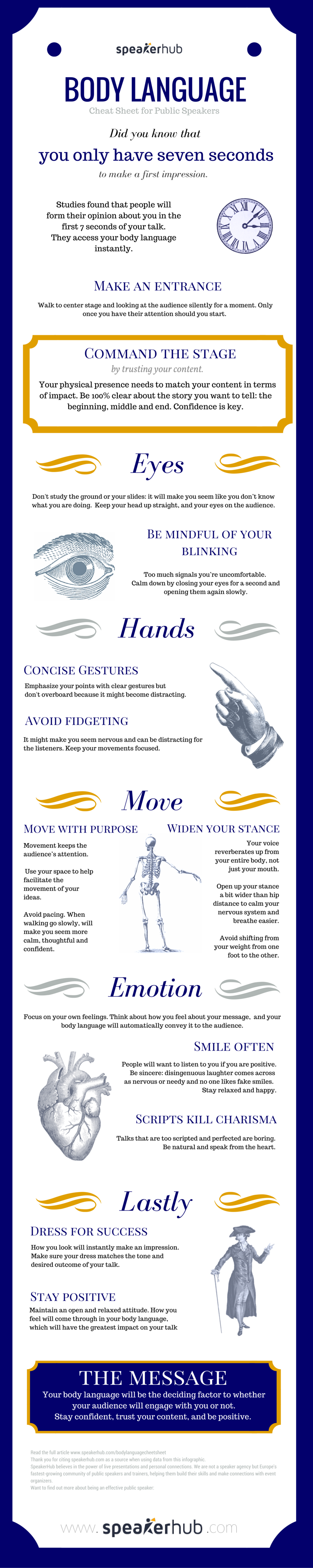 Body Language Cheat Sheet: 30 Tips for a Successful Presentation