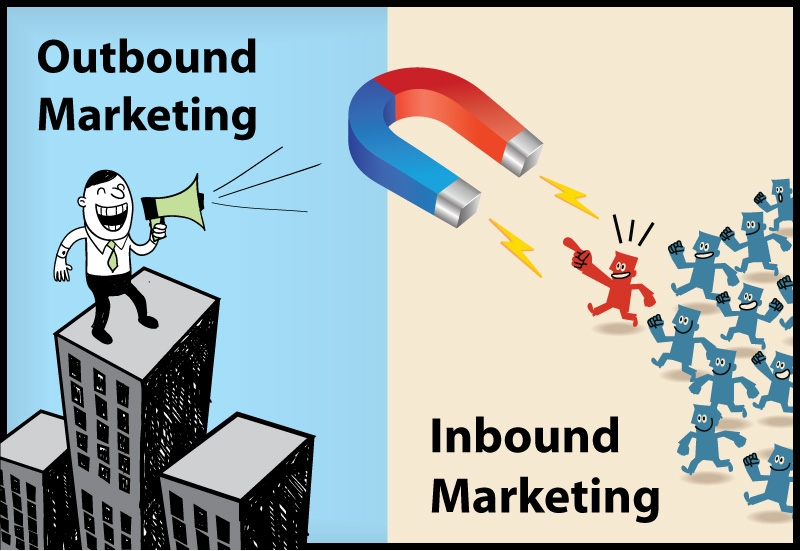 inbound marketing content creation tools and websites